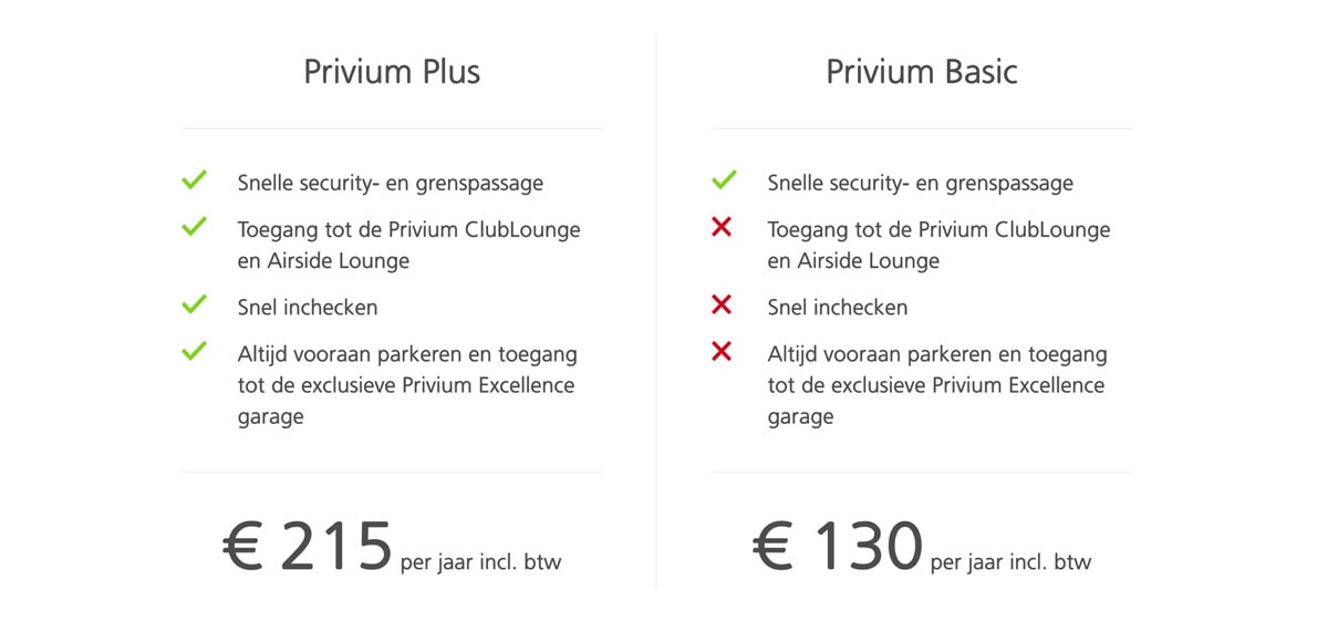 Privium Plus of Privium Basic