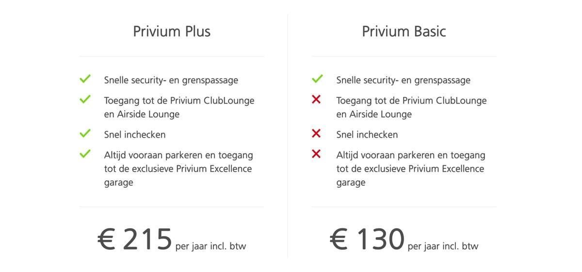 Privium Plus of Privium Basic
